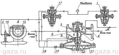 Рабочий клапан регулятора  РДБК-1-100