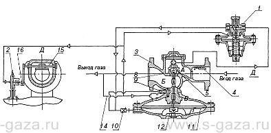 Инструкция Регулятор Давления Газа Рдг-50н - фото 4