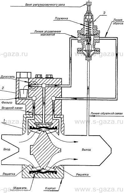 Схема регулятора РДО-1